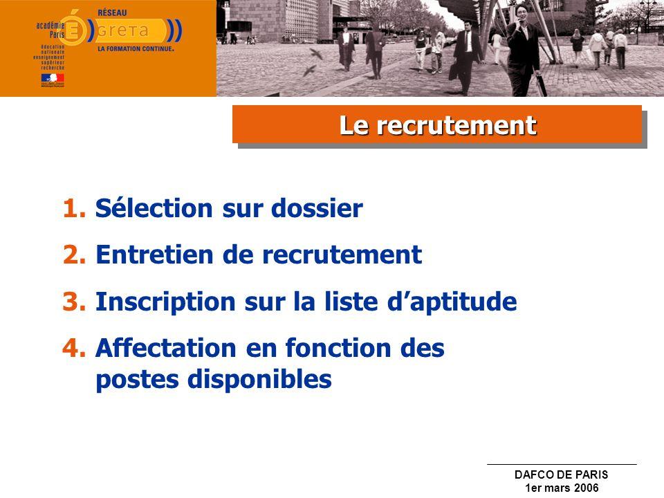 Le recrutement Sélection sur dossier. Entretien de recrutement. Inscription sur la liste d'aptitude.