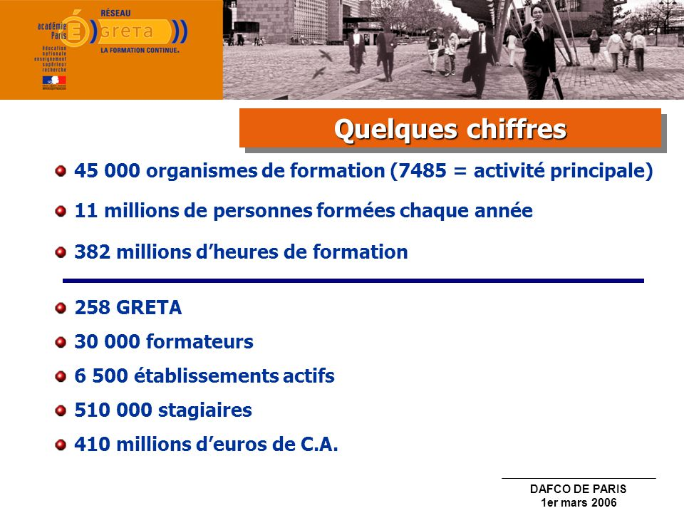 Quelques chiffres 45 000 organismes de formation (7485 = activité principale) 11 millions de personnes formées chaque année.