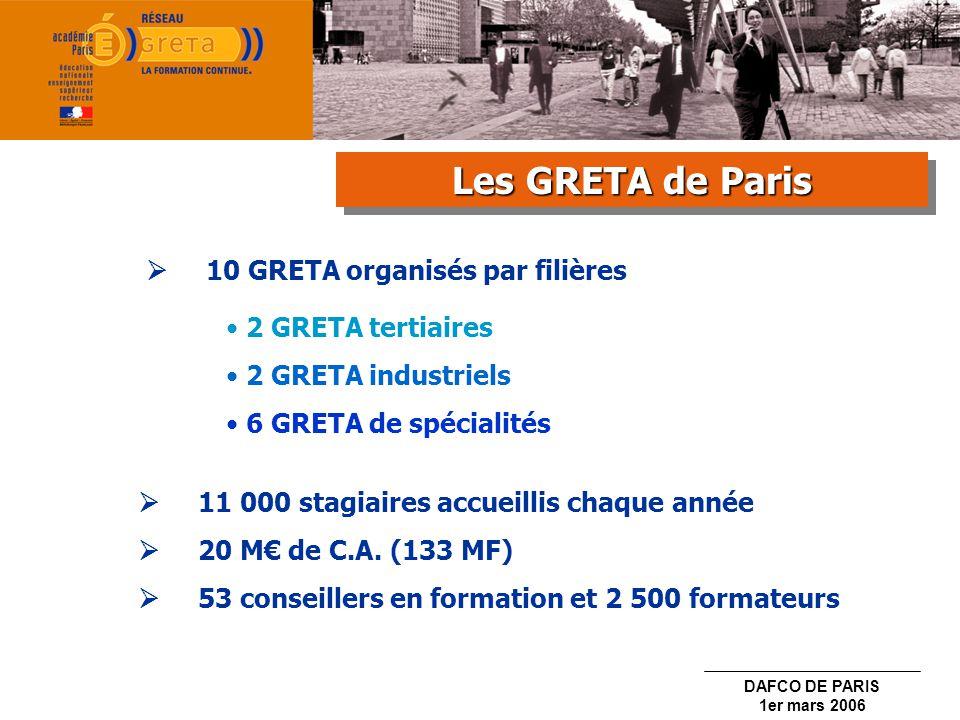 Les GRETA de Paris  10 GRETA organisés par filières