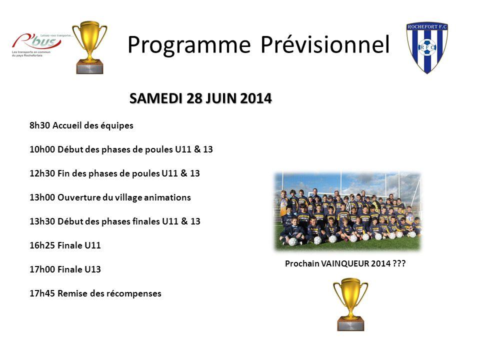 Programme Prévisionnel