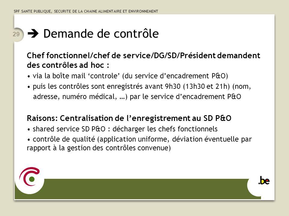  Demande de contrôle Chef fonctionnel/chef de service/DG/SD/Président demandent des contrôles ad hoc :