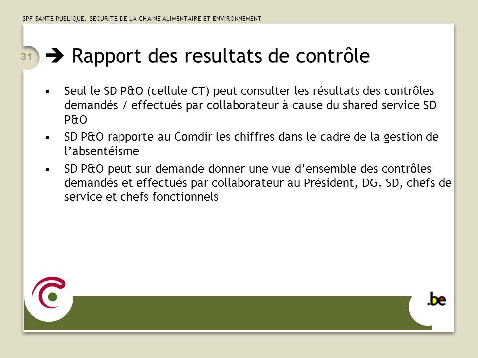  Rapport des resultats de contrôle