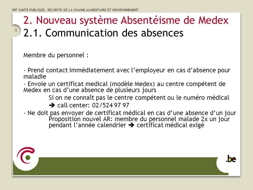 2. Nouveau système Absentéisme de Medex 2. 1