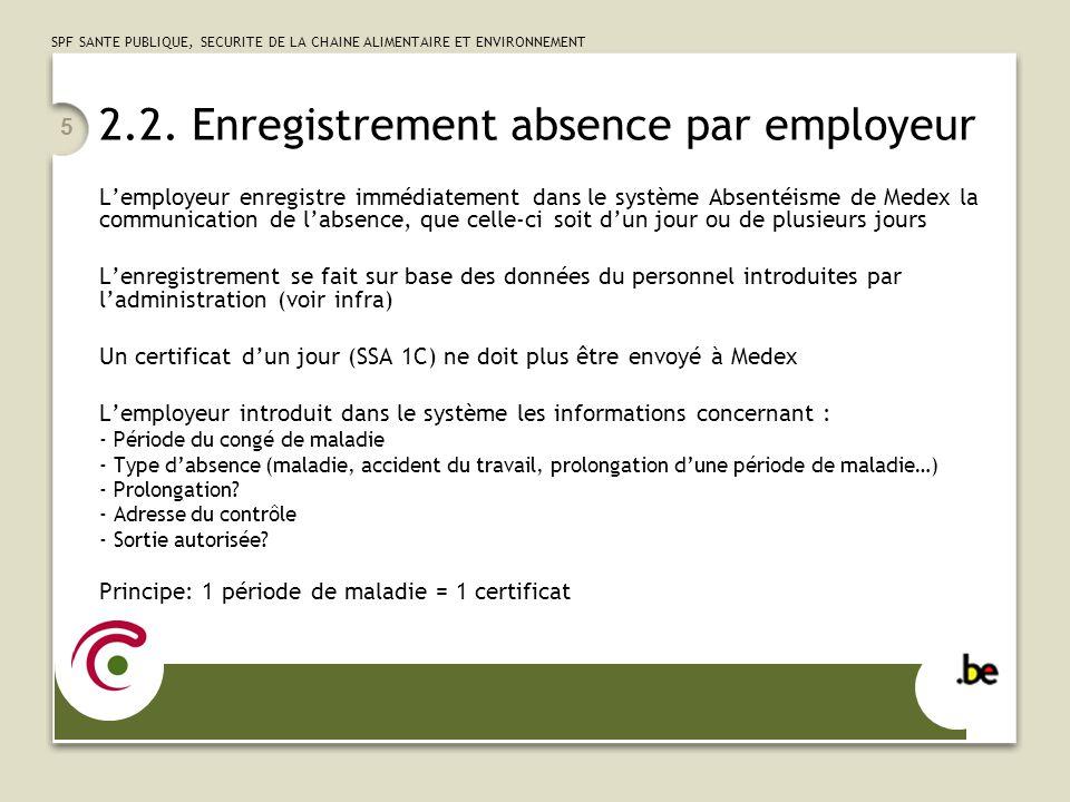 2.2. Enregistrement absence par employeur