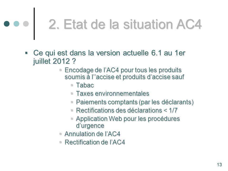2. Etat de la situation AC4 Ce qui est dans la version actuelle 6.1 au 1er juillet 2012