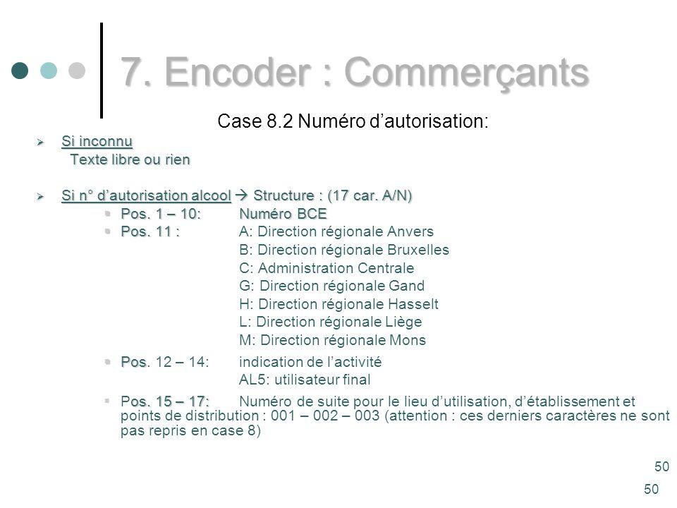 Case 8.2 Numéro d'autorisation: