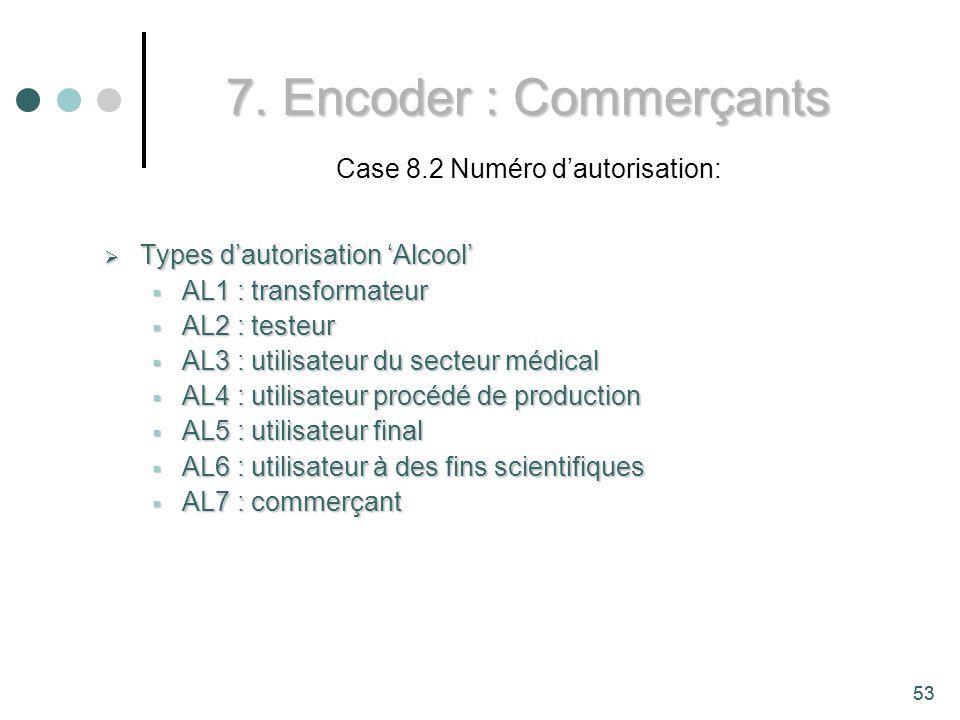 7. Encoder : Commerçants Case 8.2 Numéro d'autorisation: