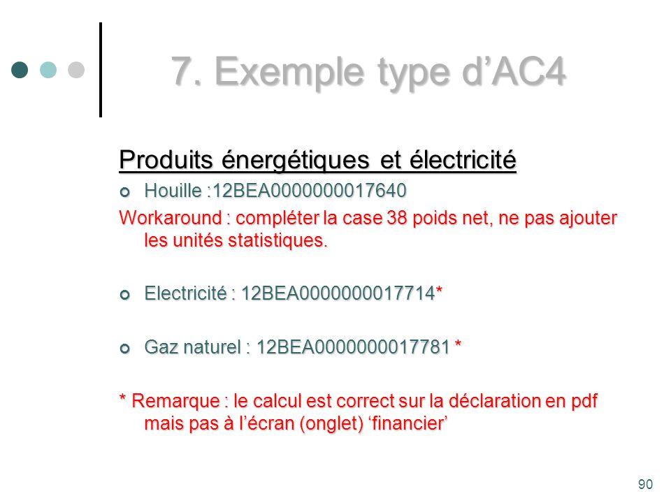 7. Exemple type d'AC4 Produits énergétiques et électricité