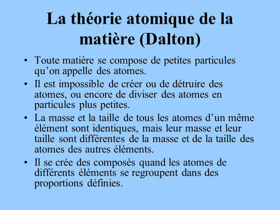 La théorie atomique de la matière (Dalton)