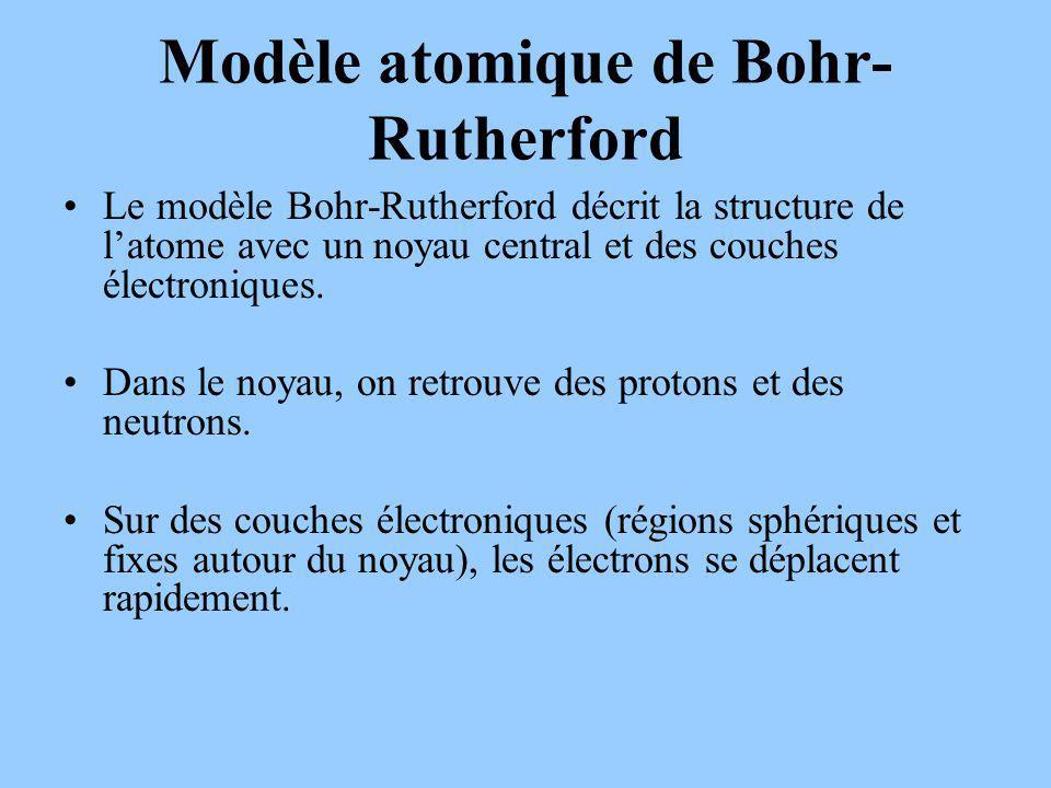Modèle atomique de Bohr-Rutherford