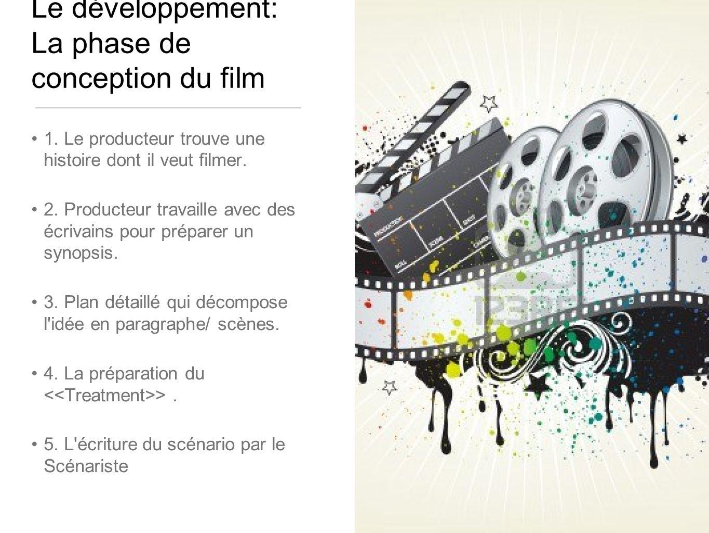 Le développement: La phase de conception du film