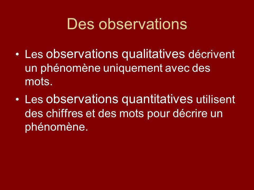 Des observations Les observations qualitatives décrivent un phénomène uniquement avec des mots.