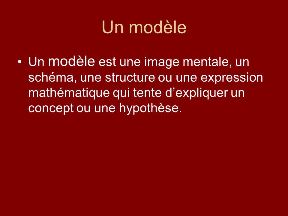 Un modèle Un modèle est une image mentale, un schéma, une structure ou une expression mathématique qui tente d'expliquer un concept ou une hypothèse.