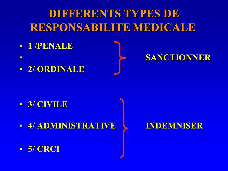 DIFFERENTS TYPES DE RESPONSABILITE MEDICALE