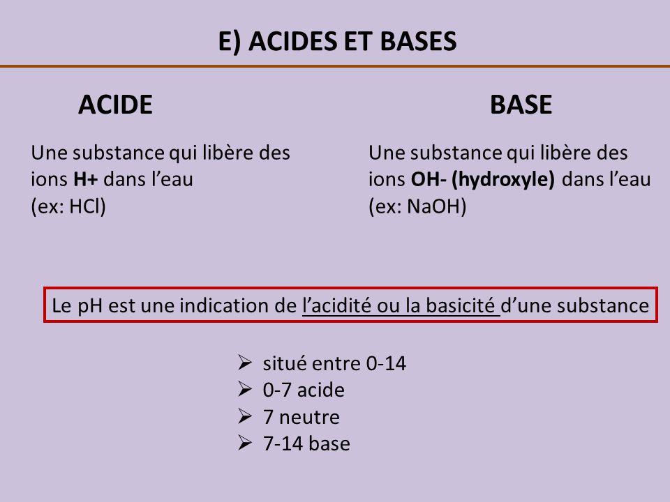 E) ACIDES ET BASES ACIDE BASE