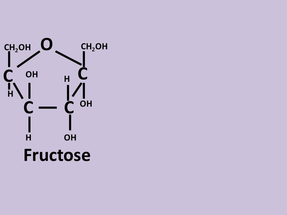 C O OH H CH2OH Fructose