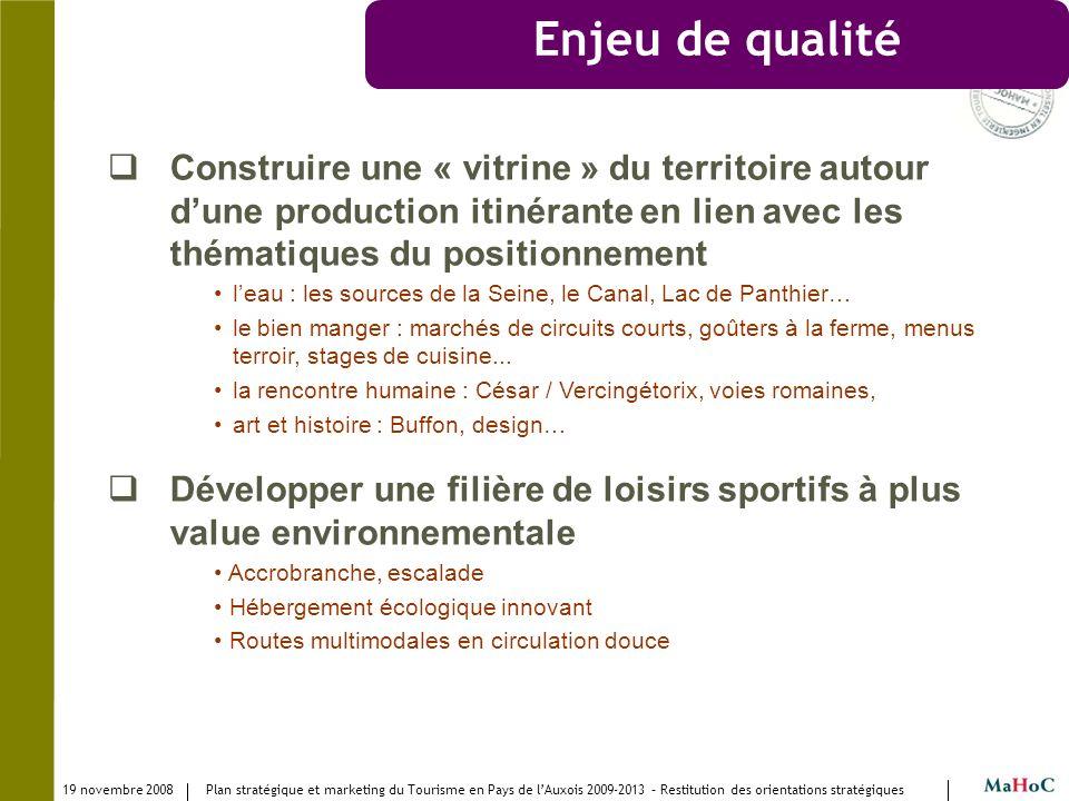 Enjeu de qualitéConstruire une « vitrine » du territoire autour d'une production itinérante en lien avec les thématiques du positionnement.