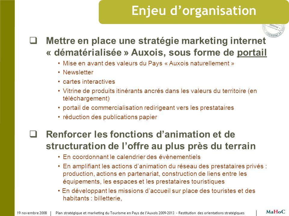 Enjeu d'organisation Mettre en place une stratégie marketing internet « dématérialisée » Auxois, sous forme de portail.
