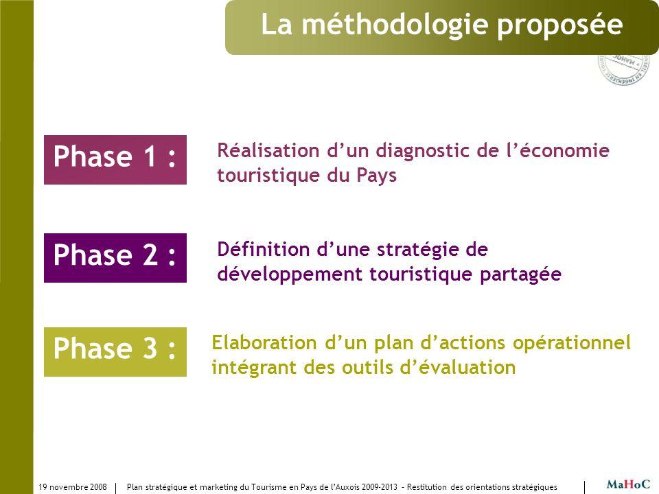La méthodologie proposée