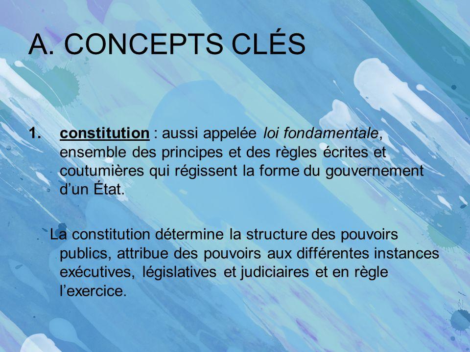 A. CONCEPTS CLÉS