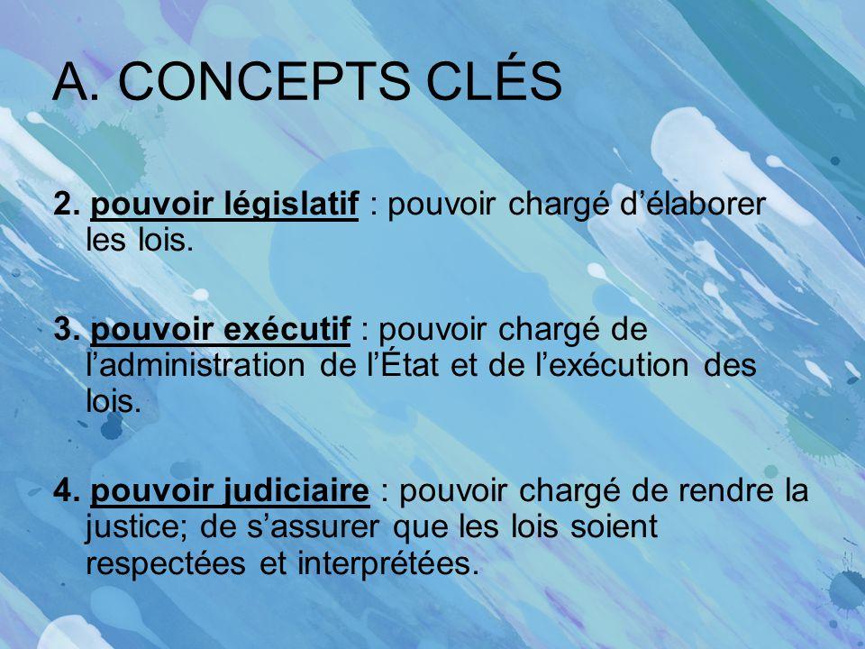 A. CONCEPTS CLÉS 2. pouvoir législatif : pouvoir chargé d'élaborer les lois.