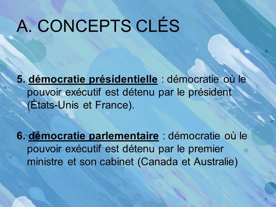 A. CONCEPTS CLÉS 5. démocratie présidentielle : démocratie où le pouvoir exécutif est détenu par le président (États-Unis et France).