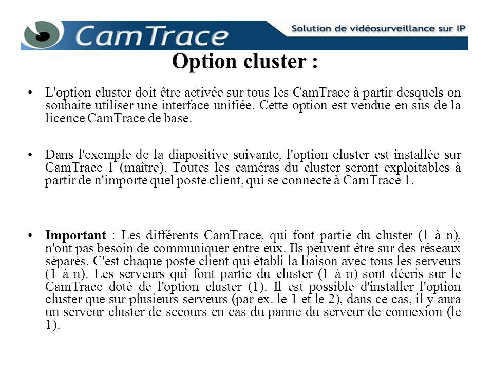 Option cluster :