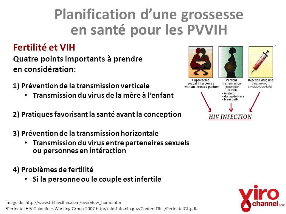 Planification d'une grossesse en santé pour les PVVIH