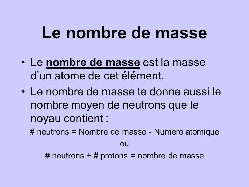 Le nombre de masse Le nombre de masse est la masse d'un atome de cet élément.
