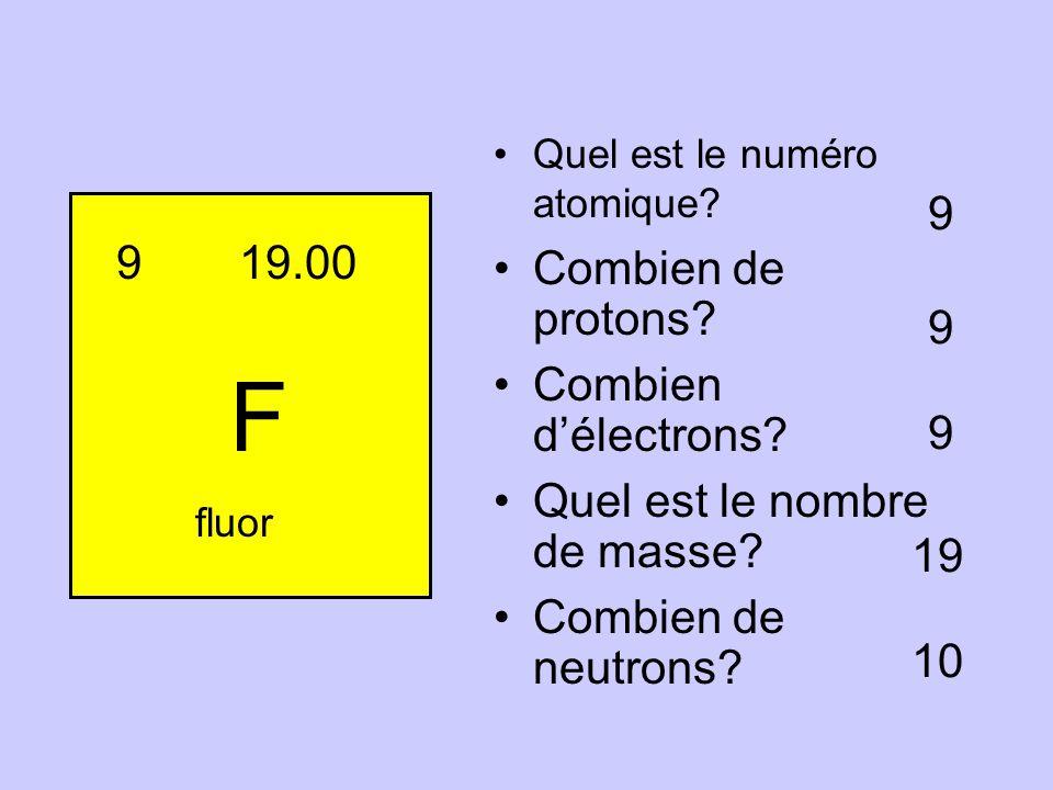 F 9 19.00 9 Combien de protons 9 Combien d'électrons 9