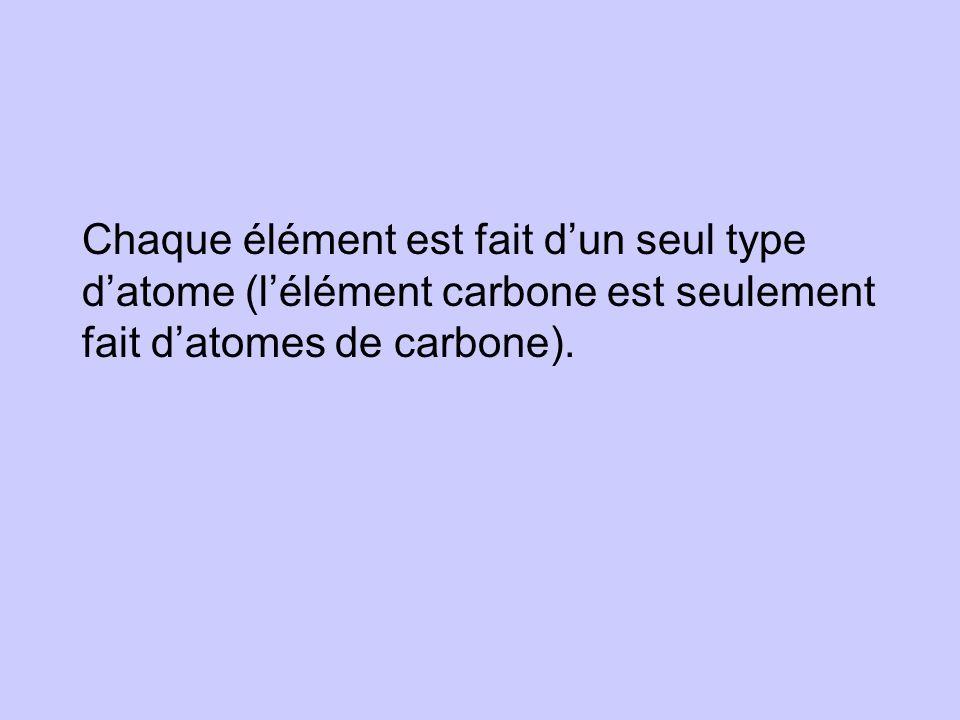 Chaque élément est fait d'un seul type d'atome (l'élément carbone est seulement fait d'atomes de carbone).