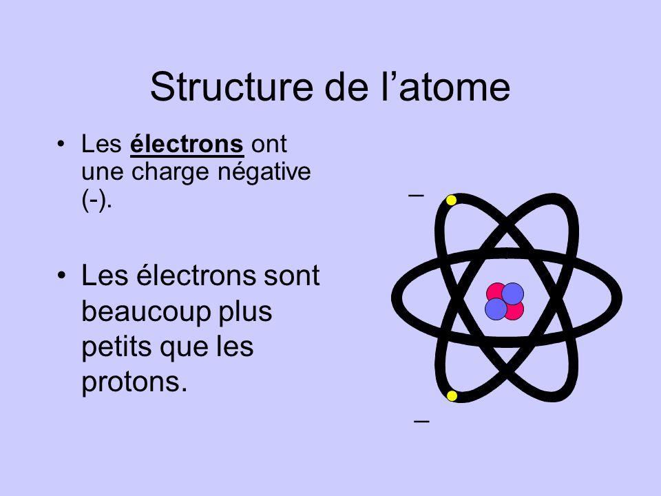 Structure de l'atome Les électrons ont une charge négative (-). – Les électrons sont beaucoup plus petits que les protons.