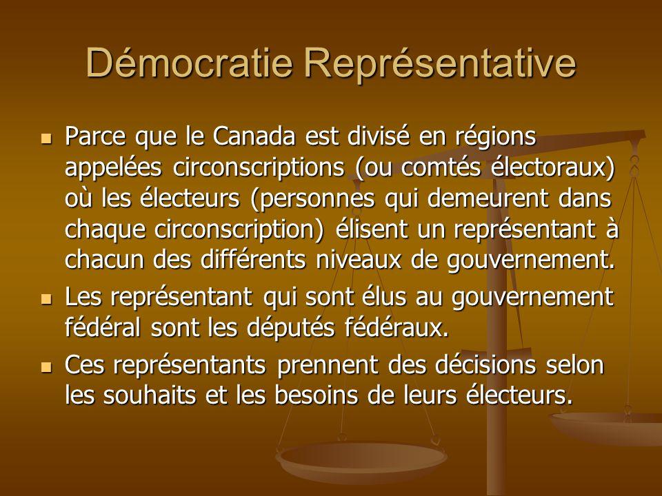 Démocratie Représentative