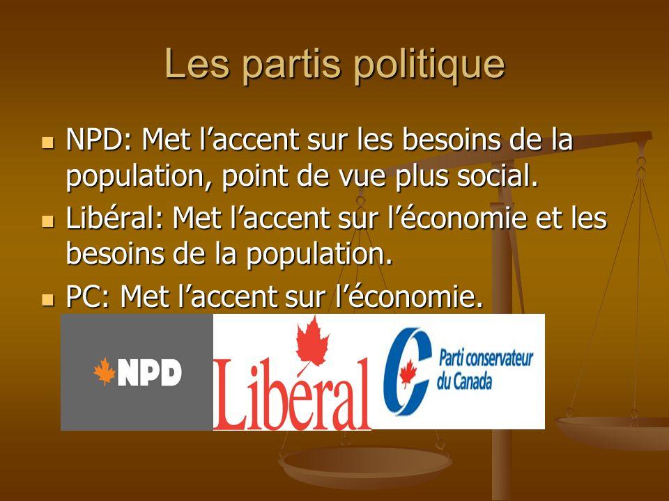 Les partis politique NPD: Met l'accent sur les besoins de la population, point de vue plus social.