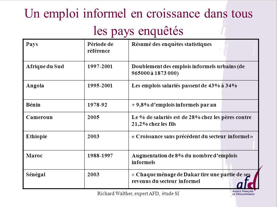 Un emploi informel en croissance dans tous les pays enquêtés