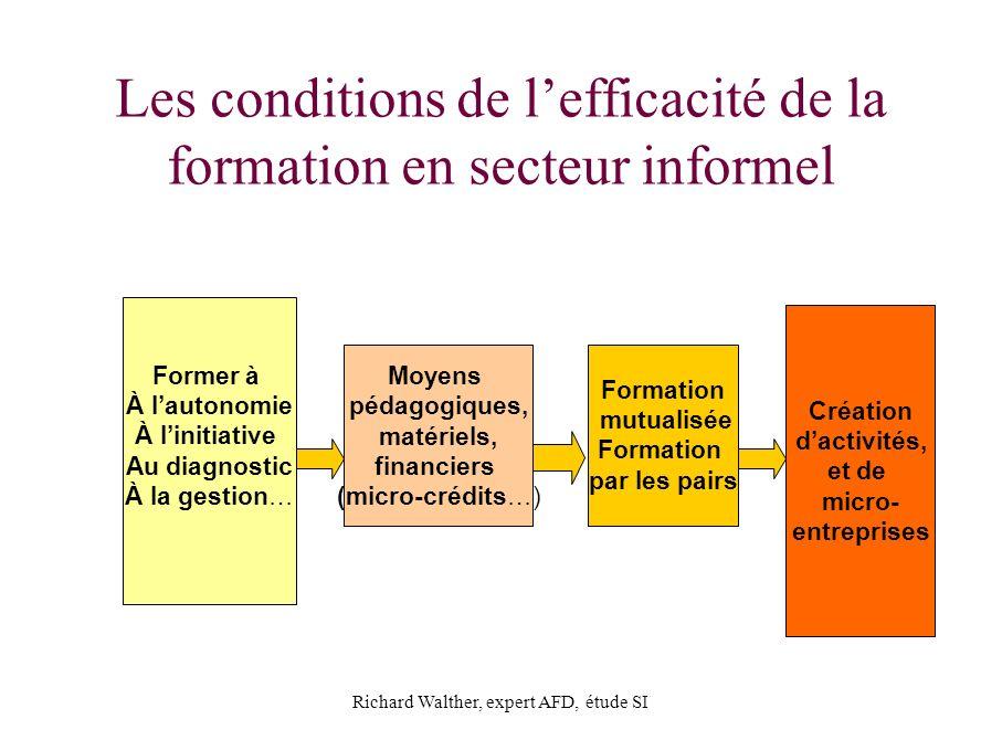 Les conditions de l'efficacité de la formation en secteur informel