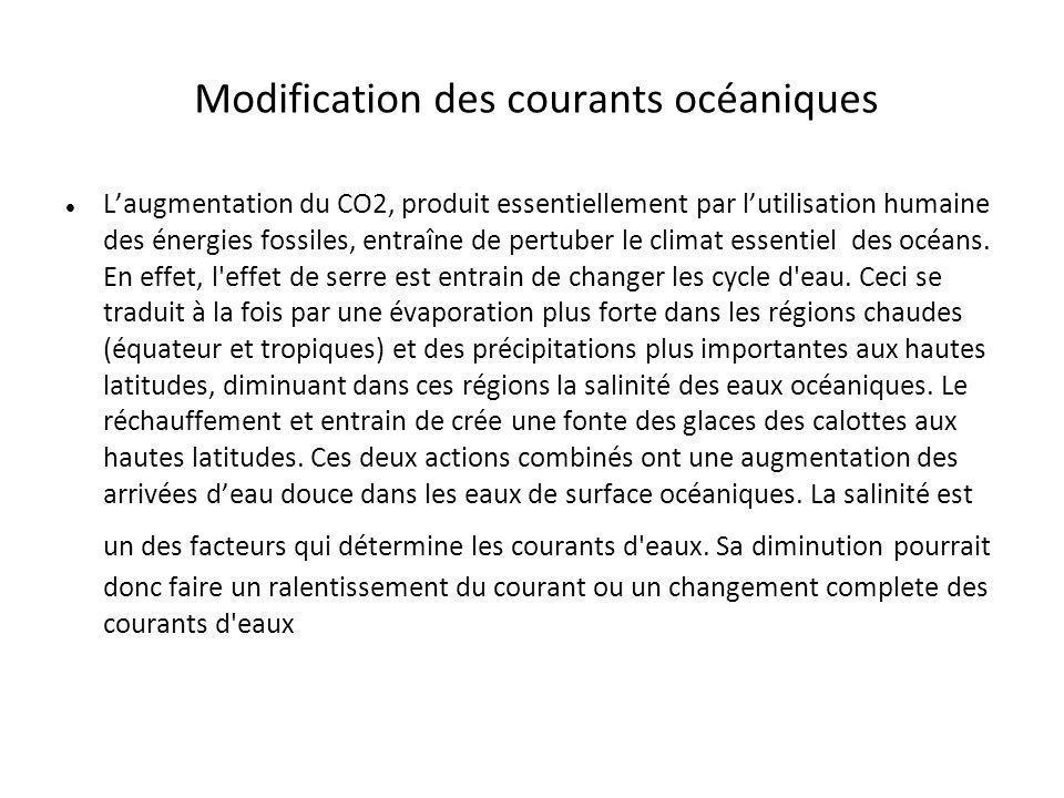Modification des courants océaniques