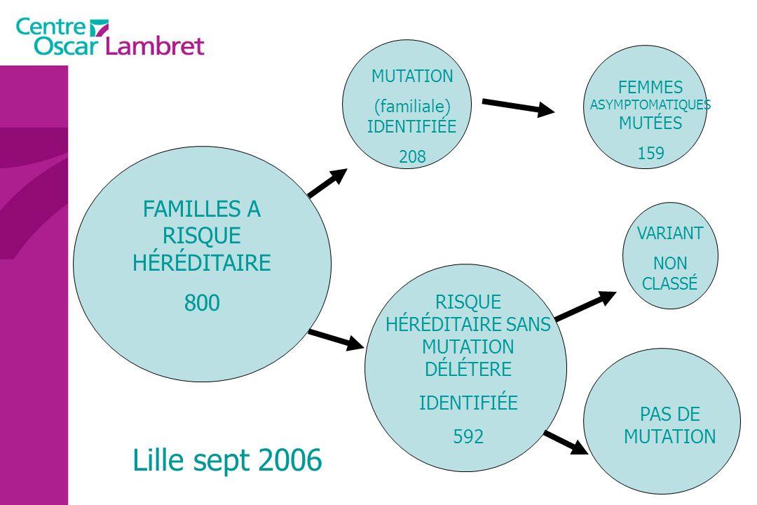Lille sept 2006 FAMILLES A RISQUE HÉRÉDITAIRE 800