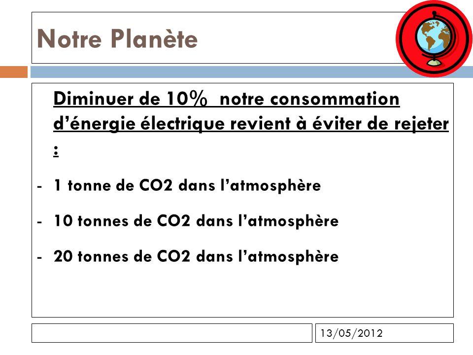 Notre Planète Diminuer de 10% notre consommation d'énergie électrique revient à éviter de rejeter :