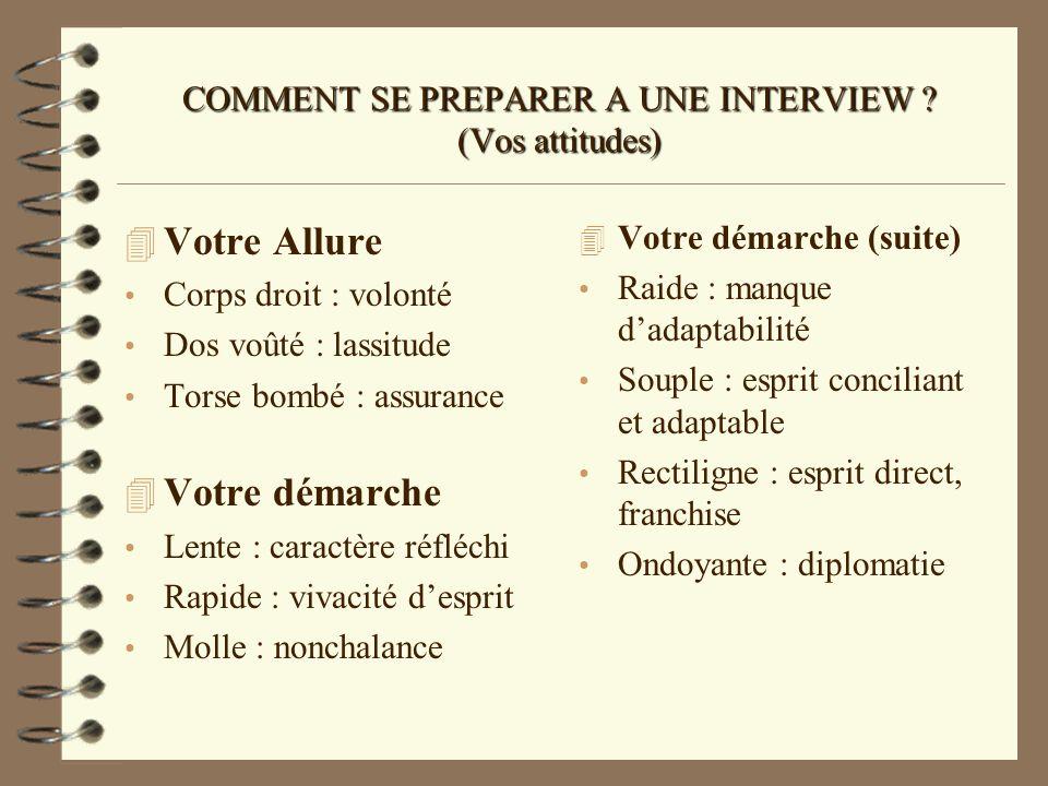 COMMENT SE PREPARER A UNE INTERVIEW (Vos attitudes)