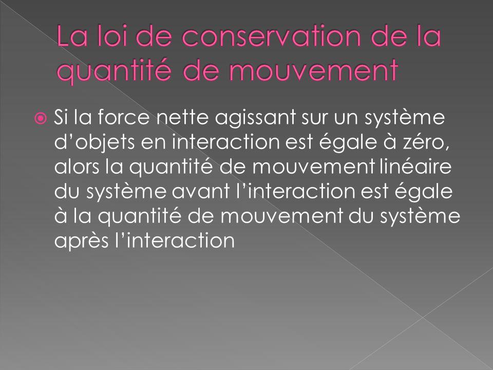 La loi de conservation de la quantité de mouvement