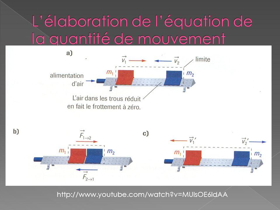 L'élaboration de l'équation de la quantité de mouvement