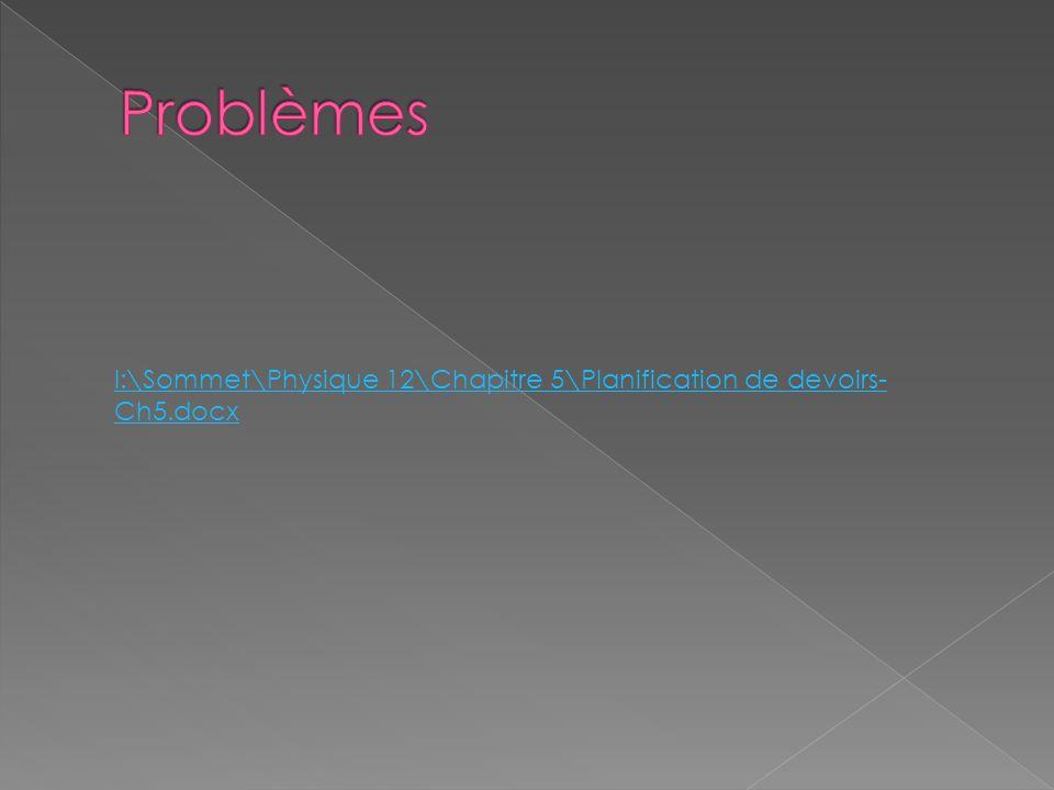 Problèmes I:\Sommet\Physique 12\Chapitre 5\Planification de devoirs-Ch5.docx