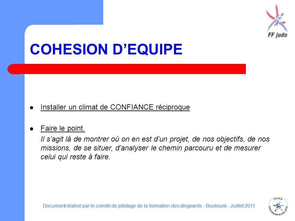 COHESION D'EQUIPE Installer un climat de CONFIANCE réciproque