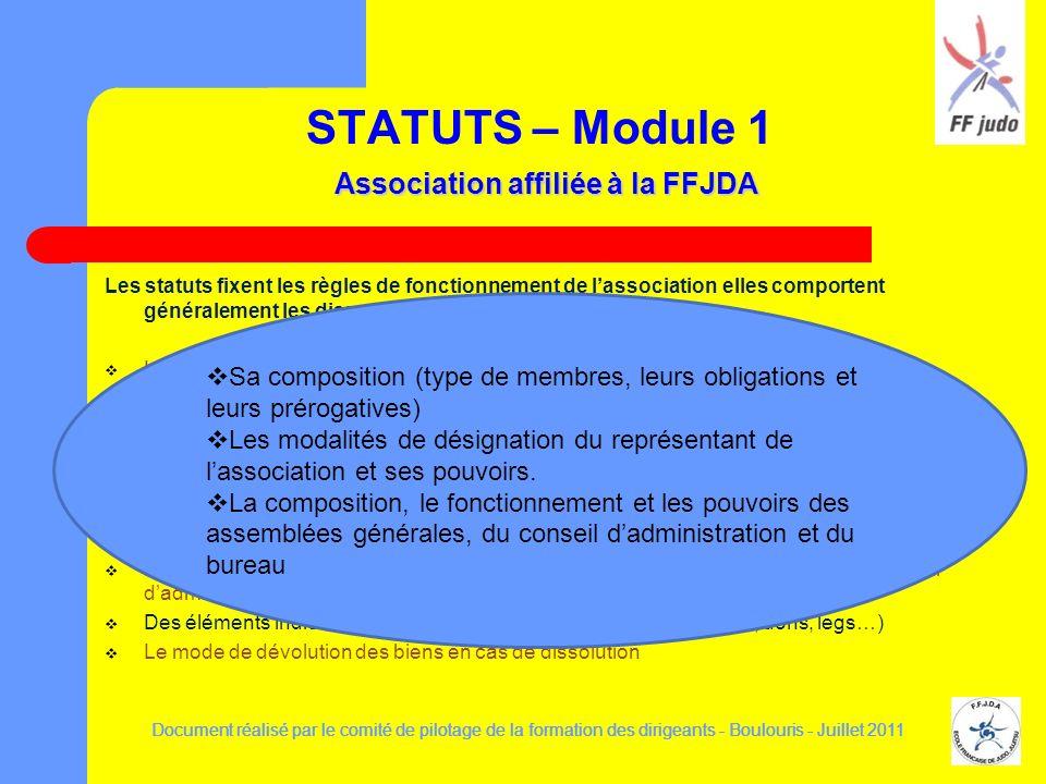 STATUTS – Module 1 Association affiliée à la FFJDA