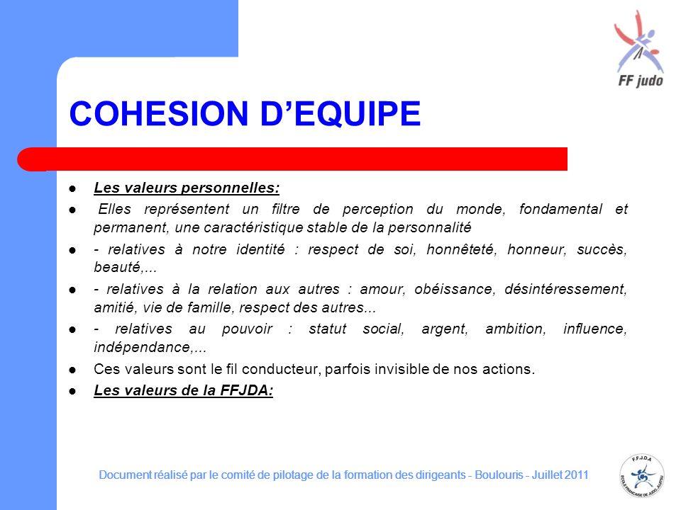 COHESION D'EQUIPE Les valeurs personnelles: