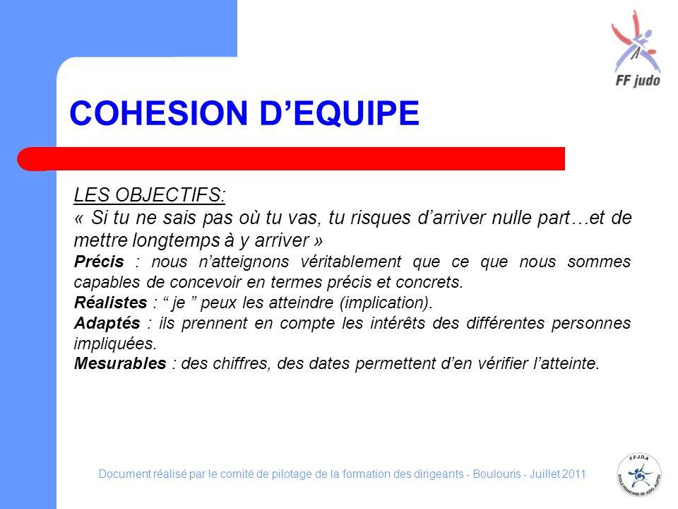 COHESION D'EQUIPE LES OBJECTIFS: