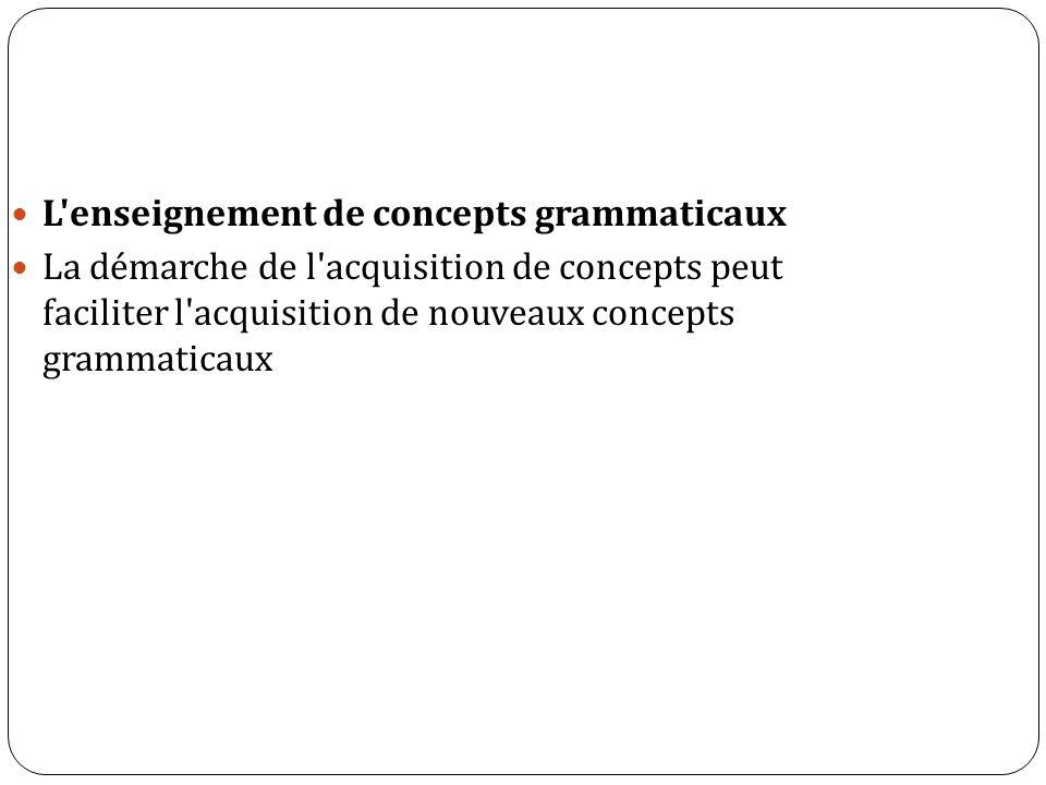 L enseignement de concepts grammaticaux