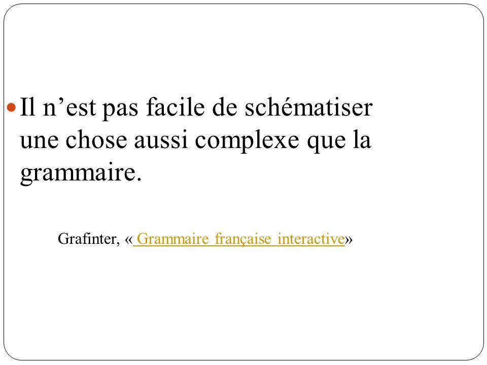 Il n'est pas facile de schématiser une chose aussi complexe que la grammaire.