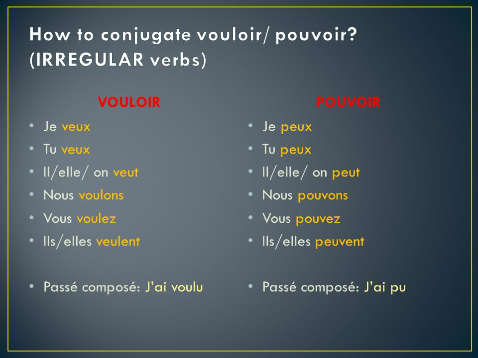 How to conjugate vouloir/ pouvoir (IRREGULAR verbs)